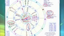 Sirius Superb Astrology Cosmic Patterns. INC